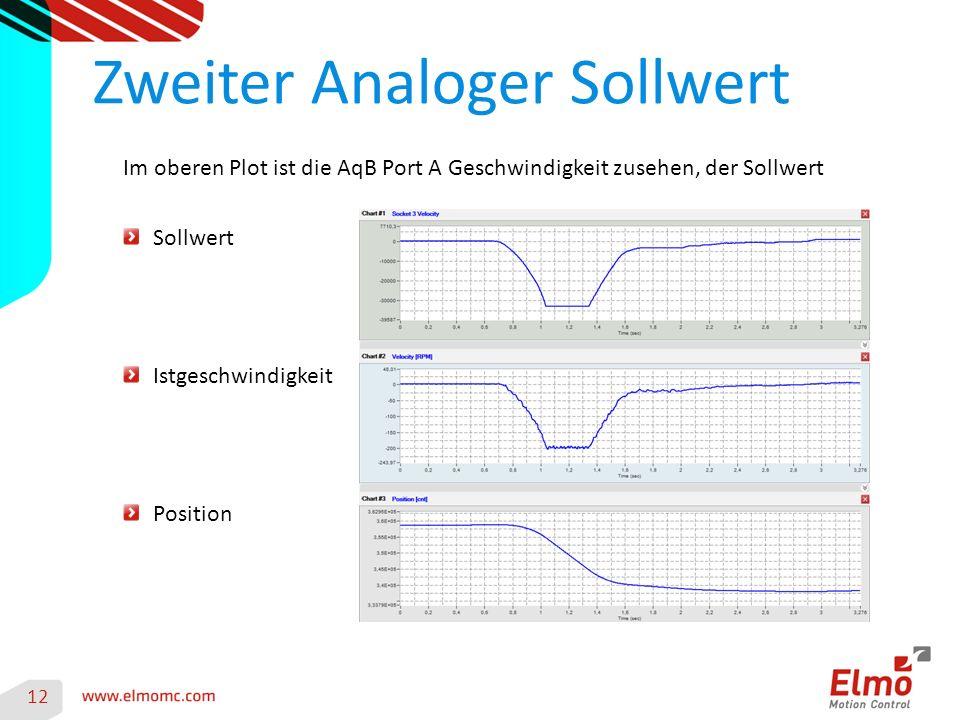 Zweiter Analoger Sollwert 12 Im oberen Plot ist die AqB Port A Geschwindigkeit zusehen, der Sollwert Sollwert Istgeschwindigkeit Position