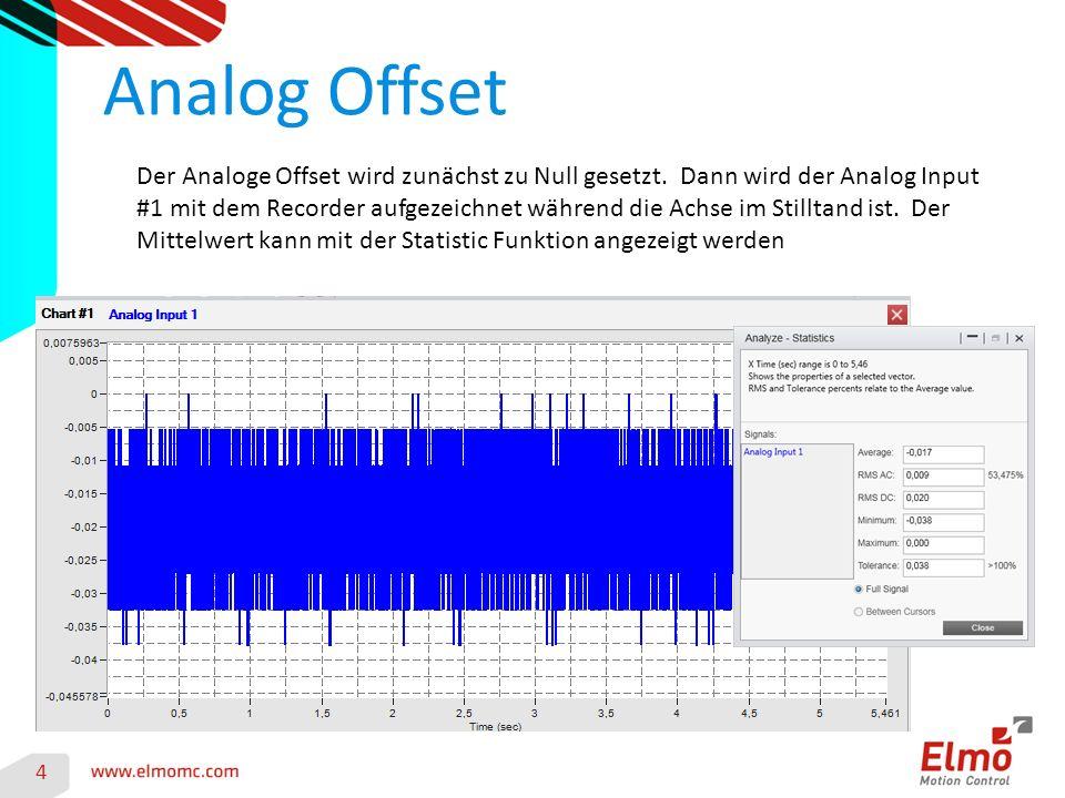 Analog Offset 4 Der Analoge Offset wird zunächst zu Null gesetzt.