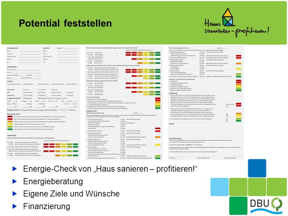"""Potential feststellen  Energie-Check von """"Haus sanieren – profitieren!  Energieberatung  Eigene Ziele und Wünsche  Finanzierung"""