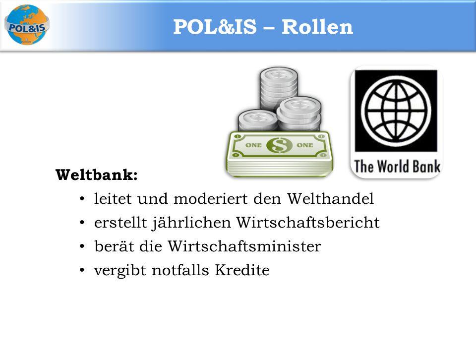 POL&IS – Rollen Weltbank: leitet und moderiert den Welthandel erstellt jährlichen Wirtschaftsbericht berät die Wirtschaftsminister vergibt notfalls Kredite