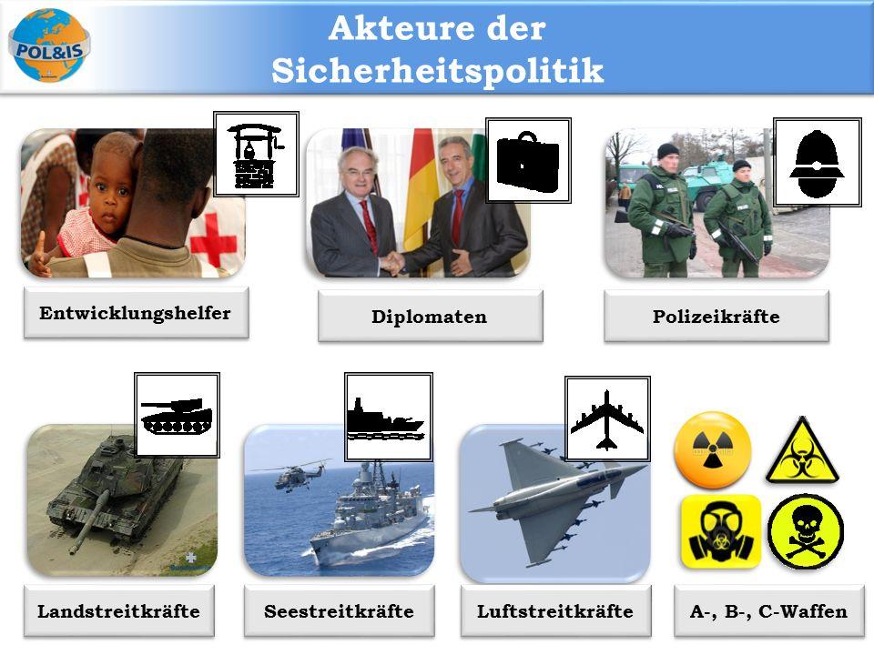 Akteure der Sicherheitspolitik Entwicklungshelfer Diplomaten Polizeikräfte Landstreitkräfte Seestreitkräfte Luftstreitkräfte A-, B-, C-Waffen