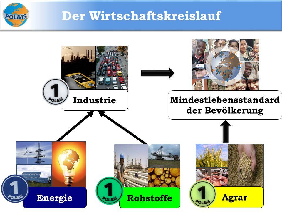Der Wirtschaftskreislauf Mindestlebensstandard der Bevölkerung Energie Rohstoffe Agrar Industrie