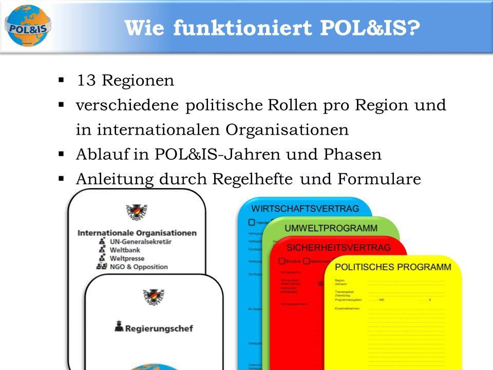 Wie funktioniert POL&IS.