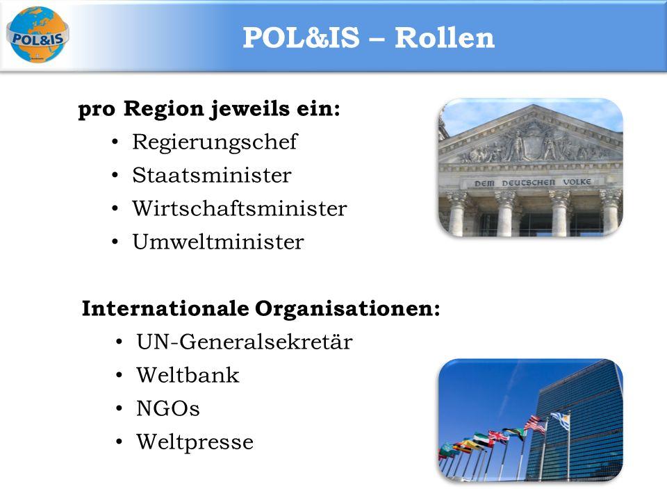 POL&IS – Rollen pro Region jeweils ein: Regierungschef Staatsminister Wirtschaftsminister Umweltminister Internationale Organisationen: UN-Generalsekretär Weltbank NGOs Weltpresse
