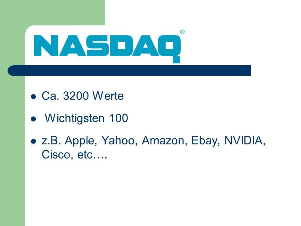 Werte Der NASDAQ enthält 100 Werte Top 10Flop 10 Google.