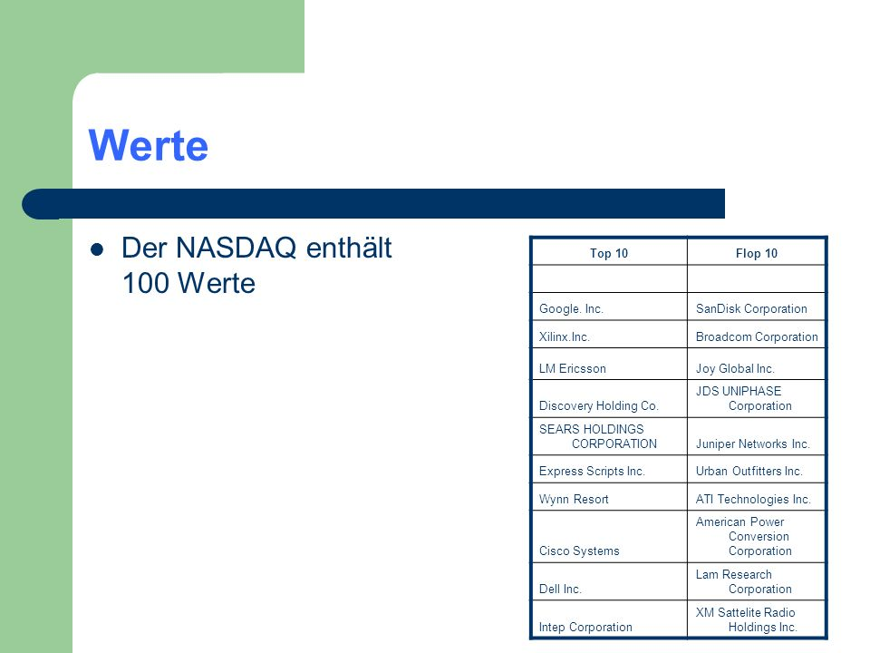 Geschichte des NASDAQ Erster Tradingtag: 8.