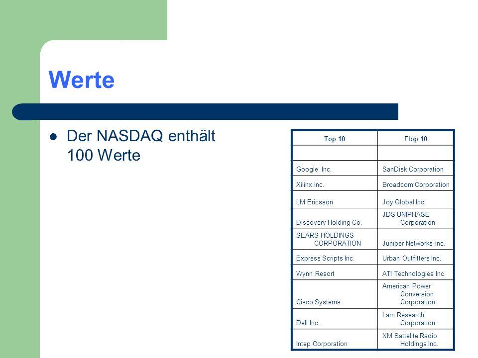 Werte Der NASDAQ enthält 100 Werte Top 10Flop 10 Google. Inc.SanDisk Corporation Xilinx.Inc.Broadcom Corporation LM EricssonJoy Global Inc. Discovery