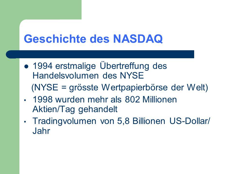 1994 erstmalige Übertreffung des Handelsvolumen des NYSE (NYSE = grösste Wertpapierbörse der Welt) 1998 wurden mehr als 802 Millionen Aktien/Tag gehan