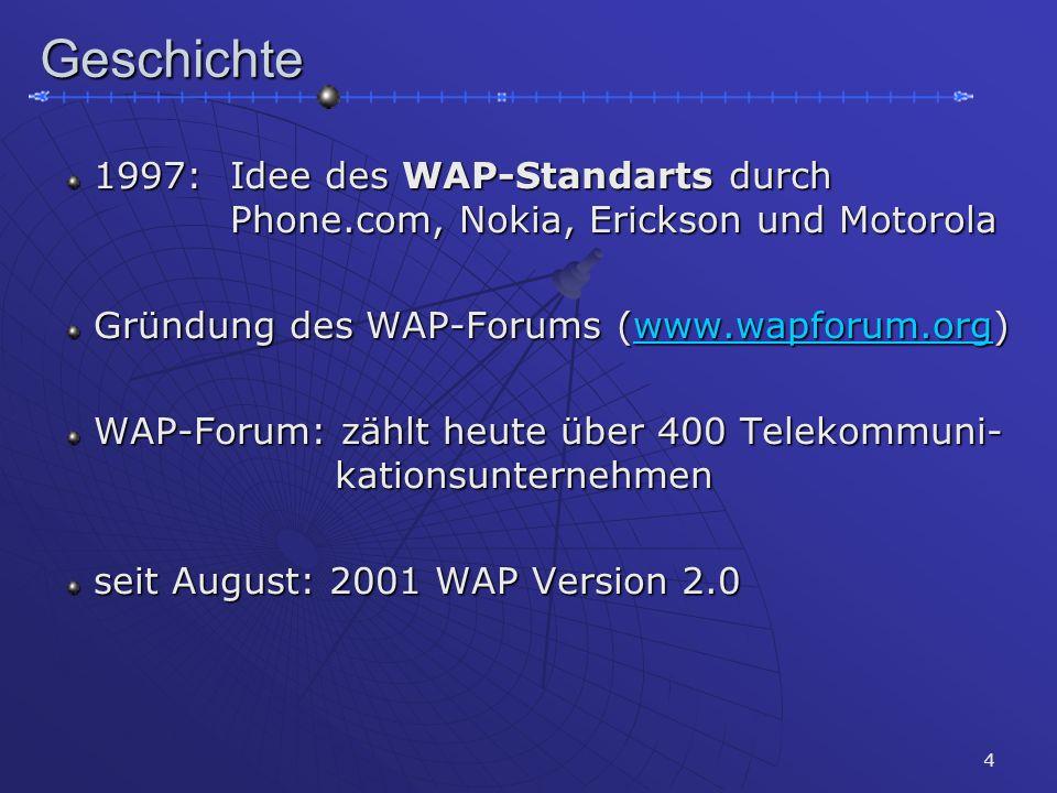 4Geschichte 1997:Idee des WAP-Standarts durch Phone.com, Nokia, Erickson und Motorola 1997:Idee des WAP-Standarts durch Phone.com, Nokia, Erickson und