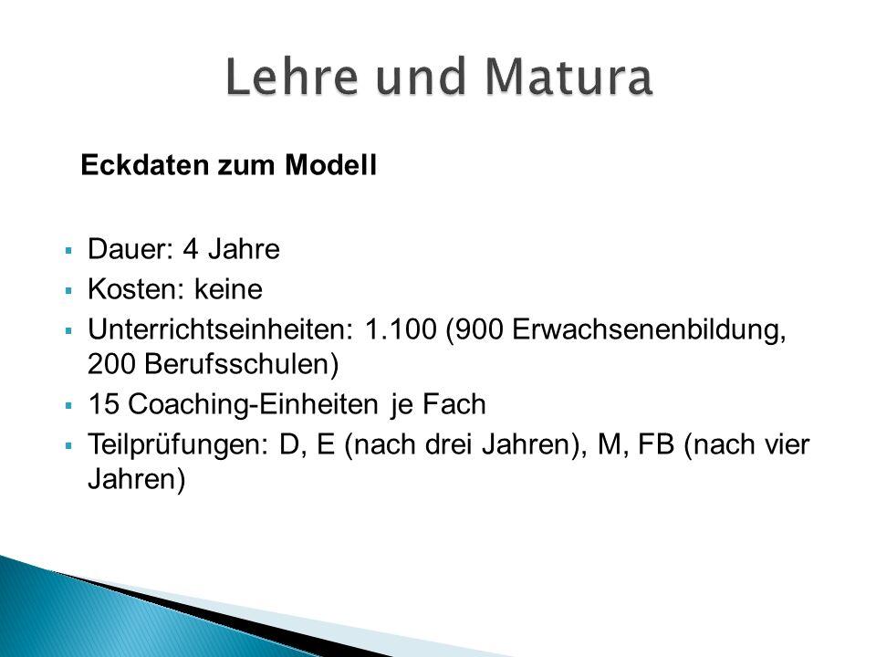 Eckdaten zum Modell  Dauer: 4 Jahre  Kosten: keine  Unterrichtseinheiten: 1.100 (900 Erwachsenenbildung, 200 Berufsschulen)  15 Coaching-Einheiten je Fach  Teilprüfungen: D, E (nach drei Jahren), M, FB (nach vier Jahren)