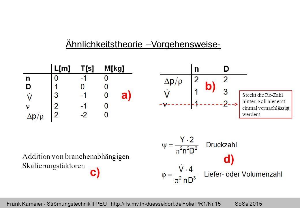 Frank Kameier - Strömungstechnik II PEU http://ifs.mv.fh-duesseldorf.de Folie PR1/Nr.15 SoSe 2015 Ähnlichkeitstheorie –Vorgehensweise- Addition von branchenabhängigen Skalierungsfaktoren a) b) c) d) Steckt die Re-Zahl hinter.