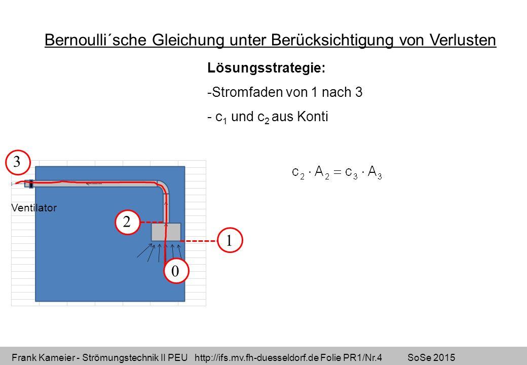 Frank Kameier - Strömungstechnik II PEU http://ifs.mv.fh-duesseldorf.de Folie PR1/Nr.4 SoSe 2015 Bernoulli´sche Gleichung unter Berücksichtigung von Verlusten Lösungsstrategie: -Stromfaden von 1 nach 3 - c 1 und c 2 aus Konti 0 1 2 3 Ventilator