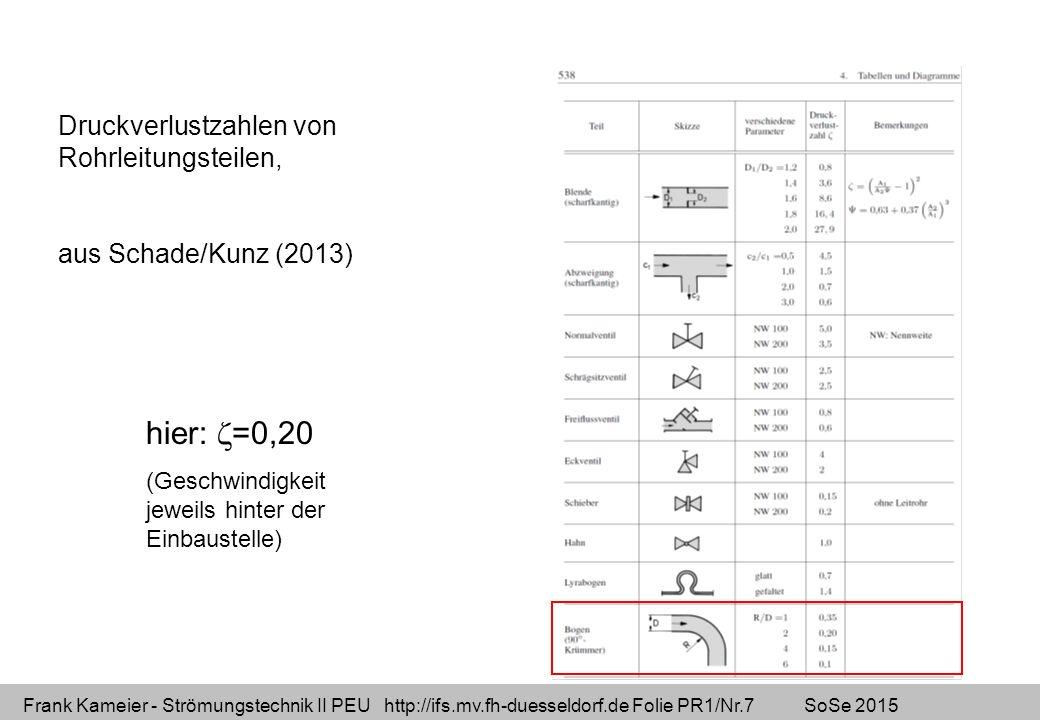 Frank Kameier - Strömungstechnik II PEU http://ifs.mv.fh-duesseldorf.de Folie PR1/Nr.7 SoSe 2015 Druckverlustzahlen von Rohrleitungsteilen, aus Schade