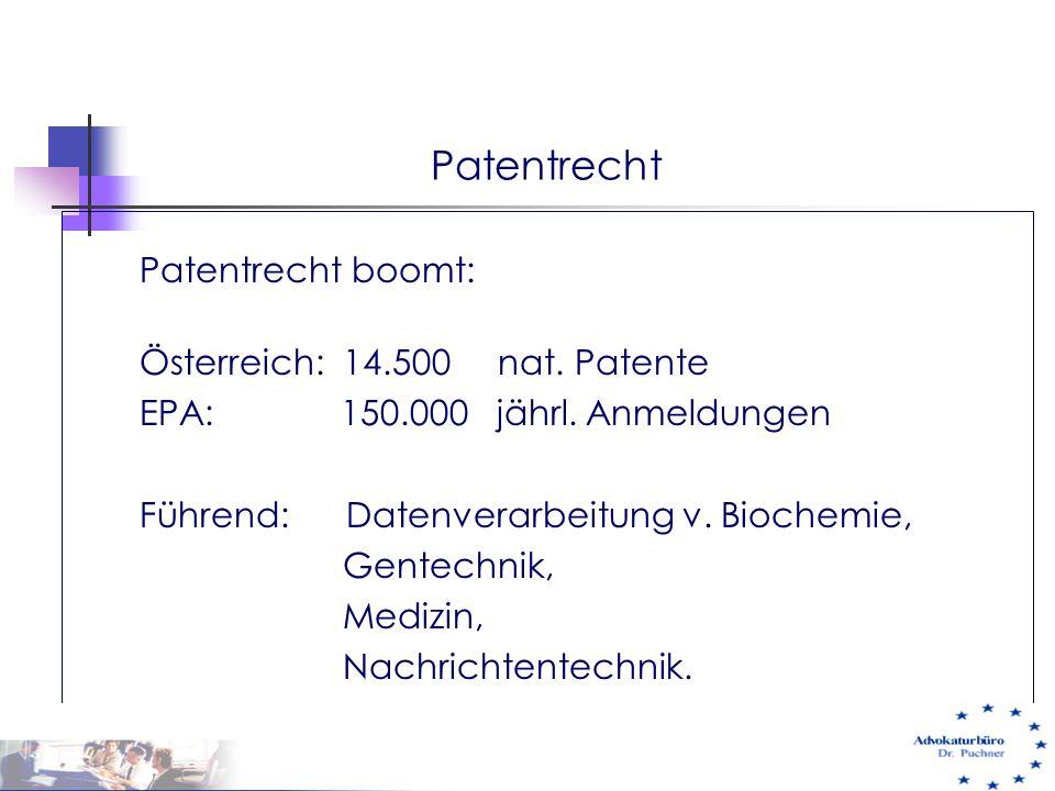 Patentrecht boomt: Österreich: 14.500 nat. Patente EPA: 150.000 jährl. Anmeldungen Führend: Datenverarbeitung v. Biochemie, Gentechnik, Medizin, Nachr