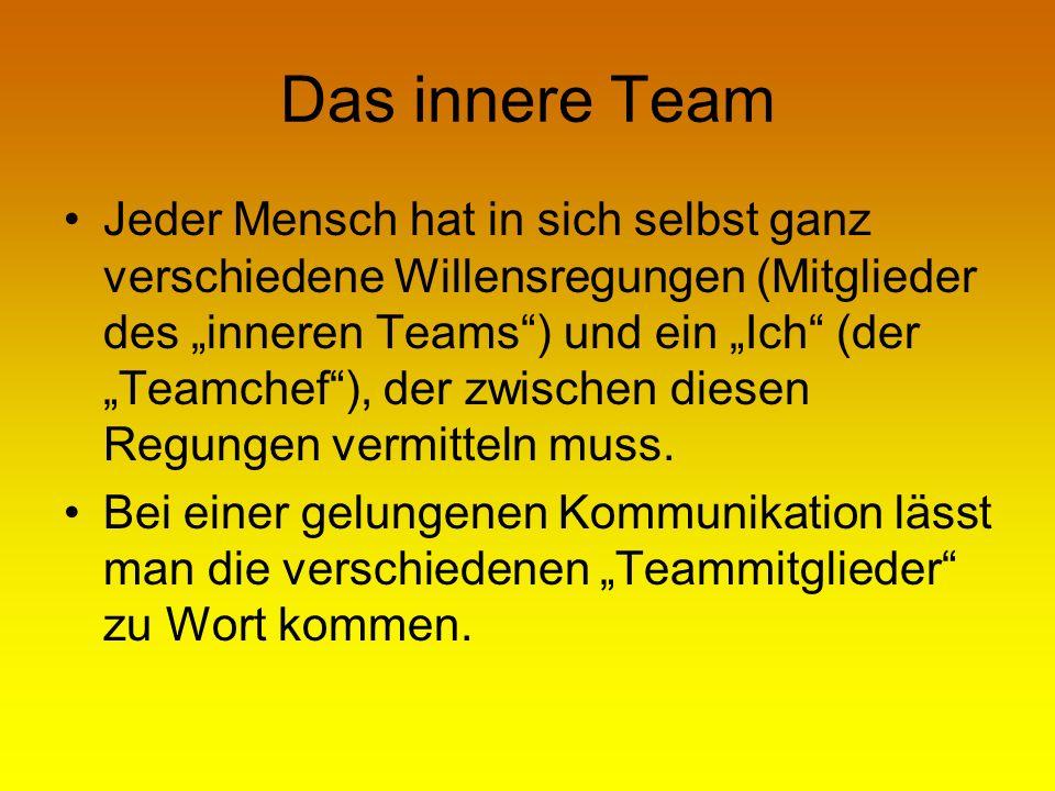 """Das innere Team Jeder Mensch hat in sich selbst ganz verschiedene Willensregungen (Mitglieder des """"inneren Teams"""") und ein """"Ich"""" (der """"Teamchef""""), der"""