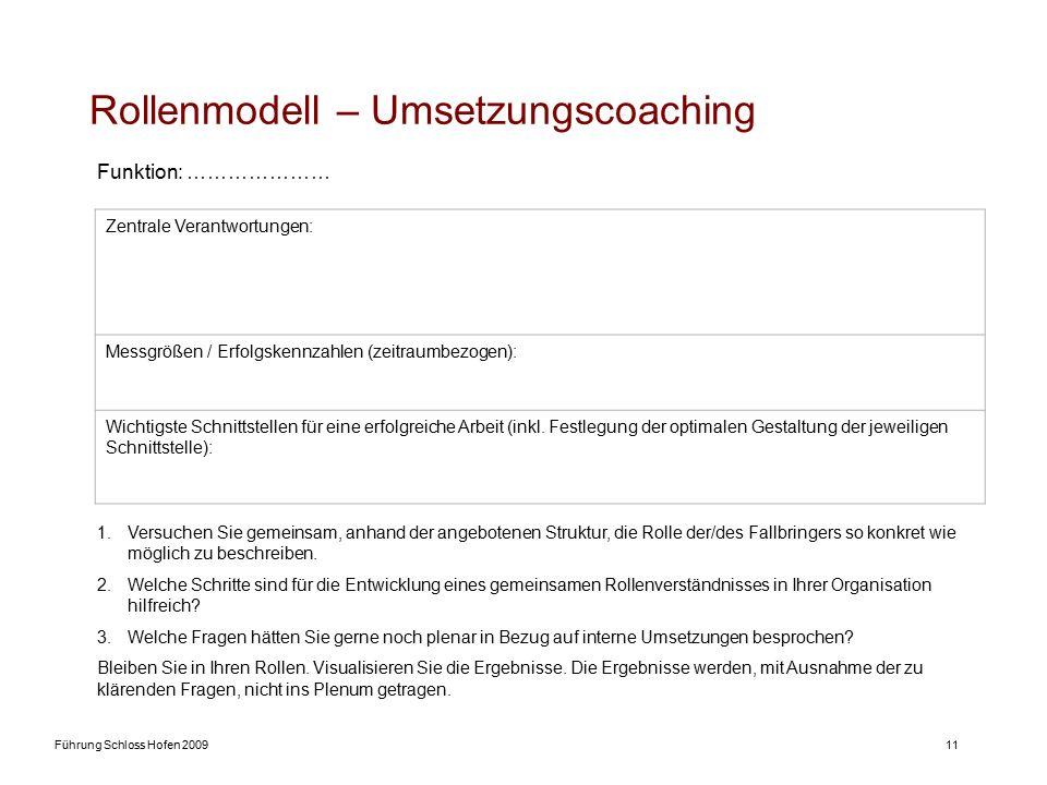 Führung Schloss Hofen 200911 Rollenmodell – Umsetzungscoaching Funktion: ………………… Zentrale Verantwortungen: Messgrößen / Erfolgskennzahlen (zeitraumbezogen): Wichtigste Schnittstellen für eine erfolgreiche Arbeit (inkl.
