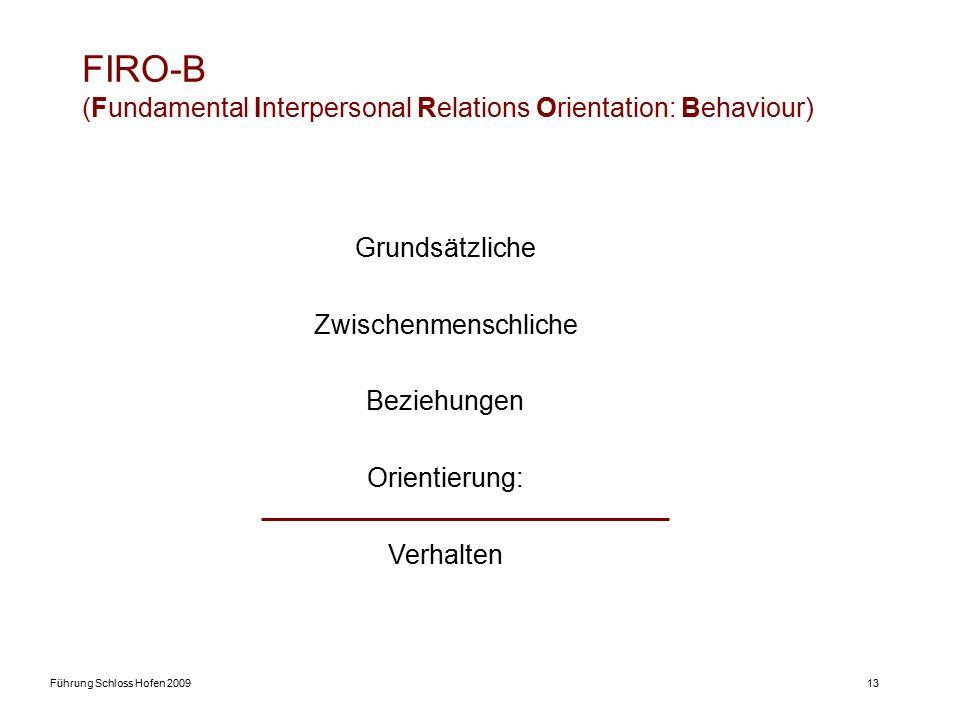 Führung Schloss Hofen 200913 FIRO-B (Fundamental Interpersonal Relations Orientation: Behaviour) Grundsätzliche Zwischenmenschliche Beziehungen Orientierung: Verhalten