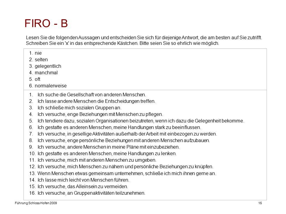 Führung Schloss Hofen 200915 FIRO - B 1.nie 2.selten 3.gelegentlich 4.manchmal 5.oft 6.normalerweise 1.Ich suche die Gesellschaft von anderen Menschen