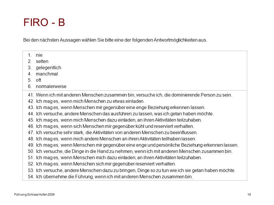 Führung Schloss Hofen 200918 FIRO - B Bei den nächsten Aussagen wählen Sie bitte eine der folgenden Antwortmöglichkeiten aus. 1. nie 2. selten 3. gele