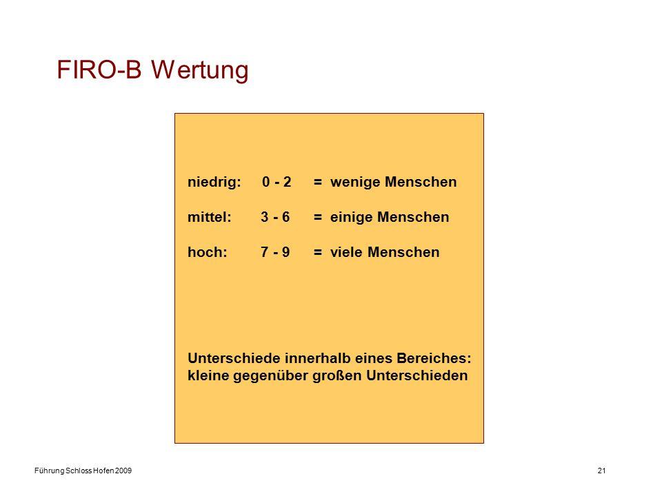 Führung Schloss Hofen 200921 FIRO-B Wertung niedrig: 0 - 2= wenige Menschen mittel: 3 - 6= einige Menschen hoch: 7 - 9= viele Menschen Unterschiede in