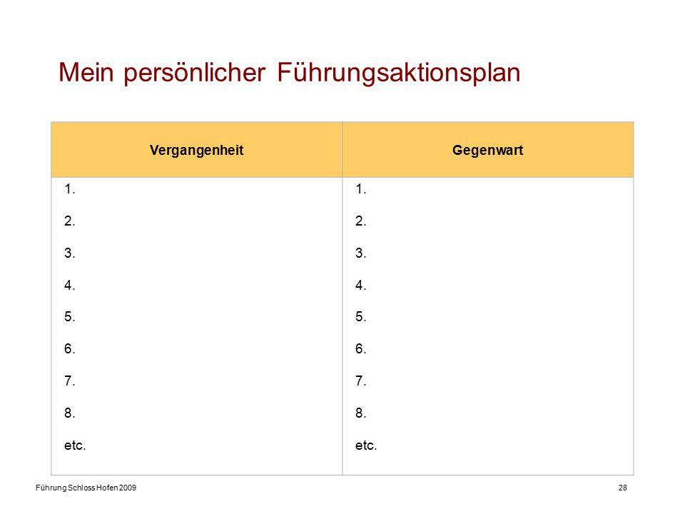 Führung Schloss Hofen 200928 Mein persönlicher Führungsaktionsplan VergangenheitGegenwart 1. 2. 3. 4. 5. 6. 7. 8. etc. 1. 2. 3. 4. 5. 6. 7. 8. etc.
