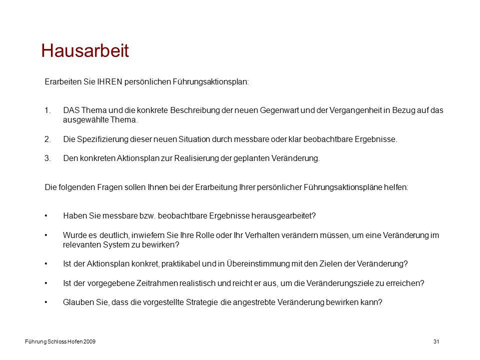 Führung Schloss Hofen 200931 Hausarbeit Erarbeiten Sie IHREN persönlichen Führungsaktionsplan: 1.DAS Thema und die konkrete Beschreibung der neuen Geg