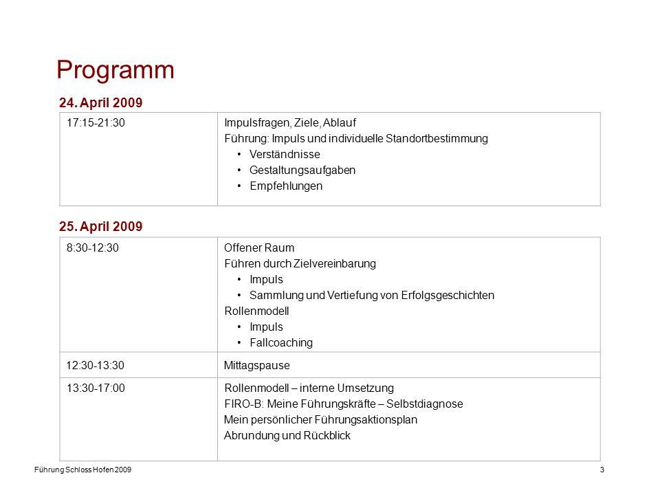 Führung Schloss Hofen 20093 Programm 17:15-21:30Impulsfragen, Ziele, Ablauf Führung: Impuls und individuelle Standortbestimmung Verständnisse Gestaltu