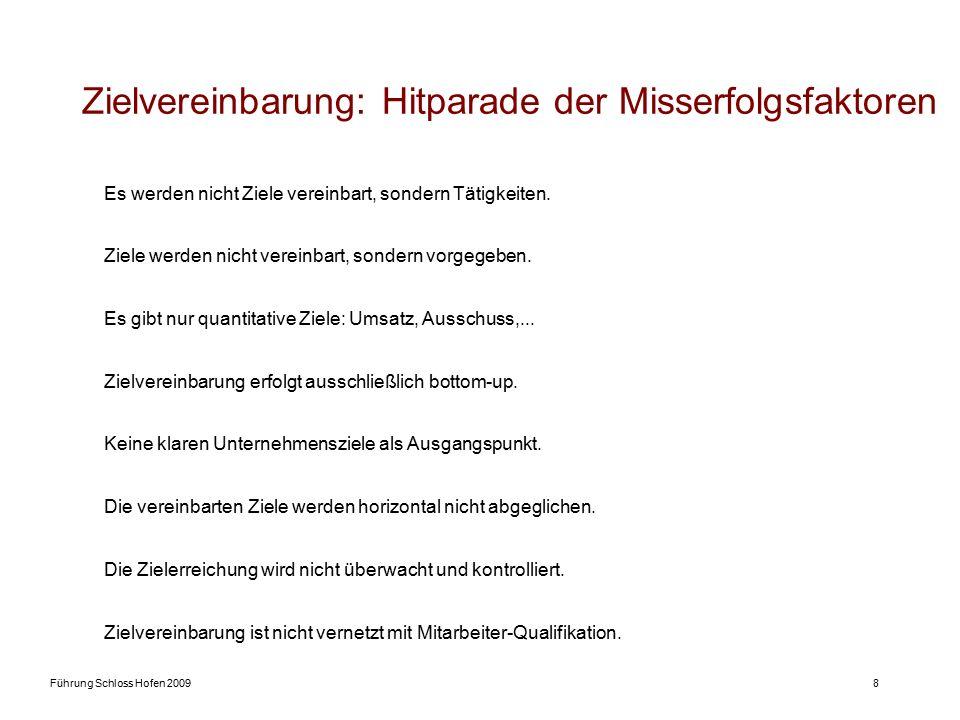 Führung Schloss Hofen 20098 Zielvereinbarung: Hitparade der Misserfolgsfaktoren Es werden nicht Ziele vereinbart, sondern Tätigkeiten. Ziele werden ni