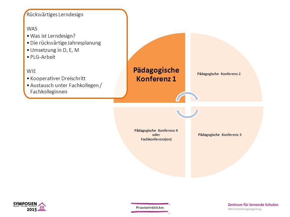 Pädagogische Konferenz 1 Pädagogische Konferenz 2 Pädagogische Konferenz 3 Pädagogische Konferenz 4 oder Fachkonferenz(en) Rückwärtiges Lerndesign WAS
