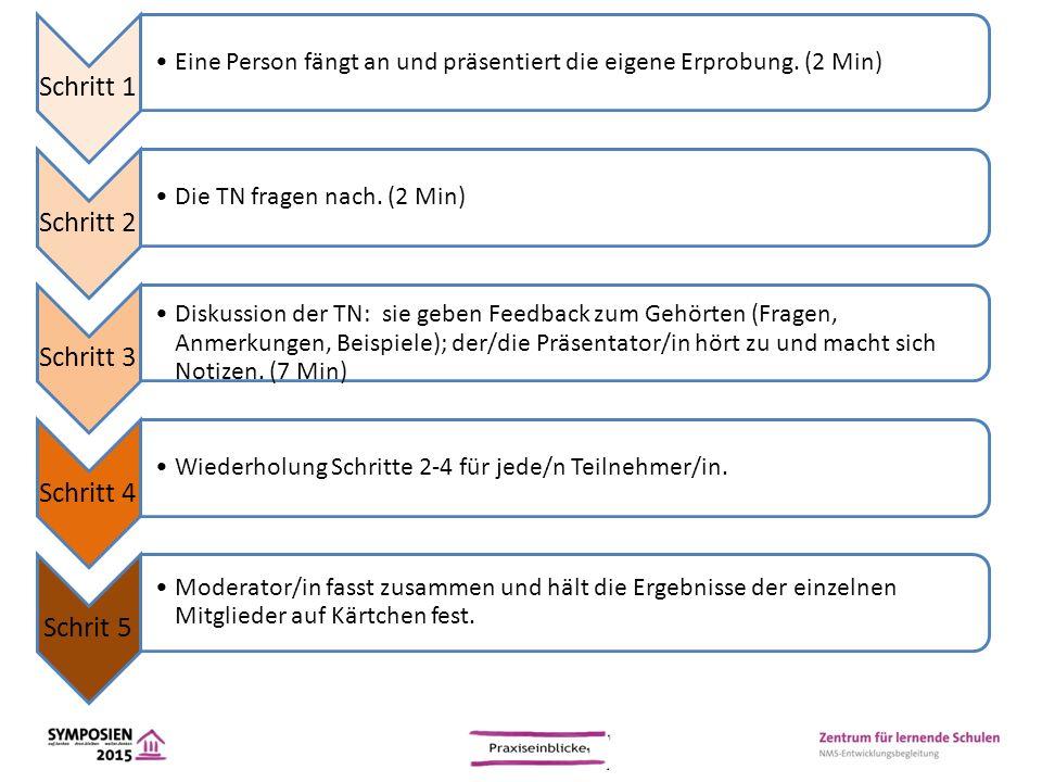 Schritt 1 Eine Person fängt an und präsentiert die eigene Erprobung. (2 Min) Schritt 2 Die TN fragen nach. (2 Min) Schritt 3 Diskussion der TN: sie ge