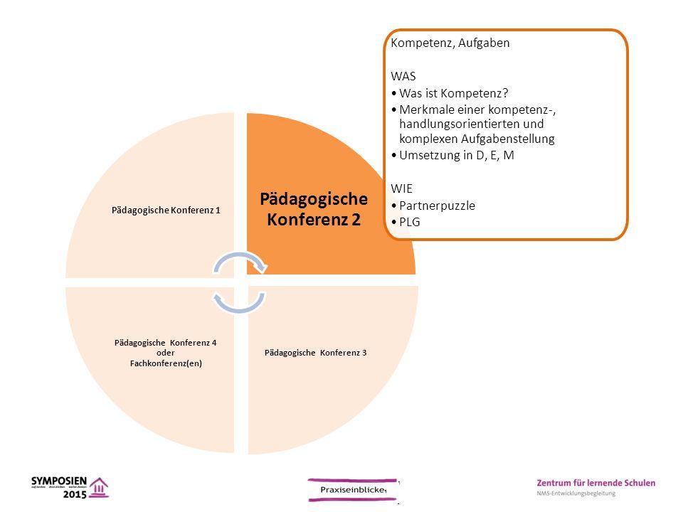 Pädagogische Konferenz 1 Pädagogische Konferenz 2 Pädagogische Konferenz 3 Pädagogische Konferenz 4 oder Fachkonferenz(en) Kompetenz, Aufgaben WAS Was