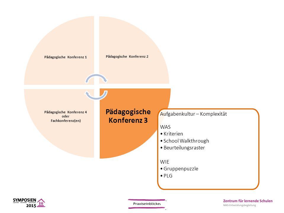Pädagogische Konferenz 1 Pädagogische Konferenz 2 Pädagogische Konferenz 3 Pädagogische Konferenz 4 oder Fachkonferenz(en) Aufgabenkultur – Komplexitä