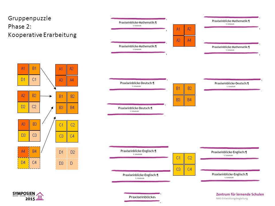 Gruppenpuzzle Phase 2: Kooperative Erarbeitung