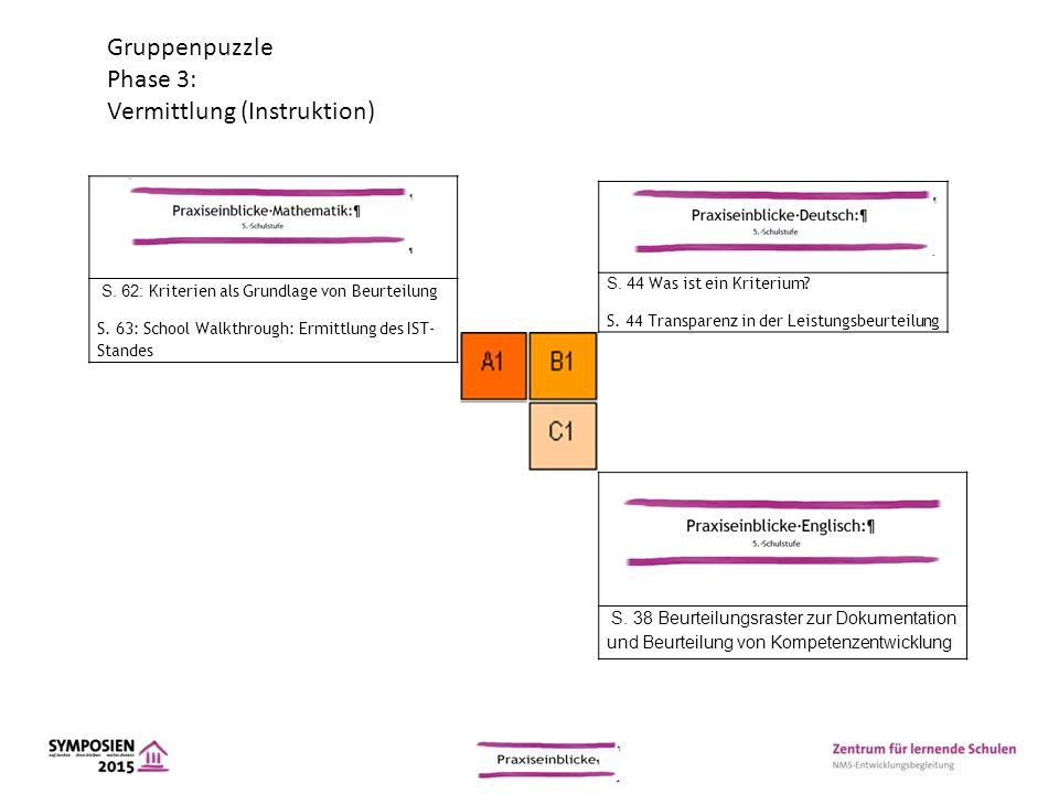 Gruppenpuzzle Phase 3: Vermittlung (Instruktion) S. 62: Kriterien als Grundlage von Beurteilung S. 63: School Walkthrough: Ermittlung des IST- Standes