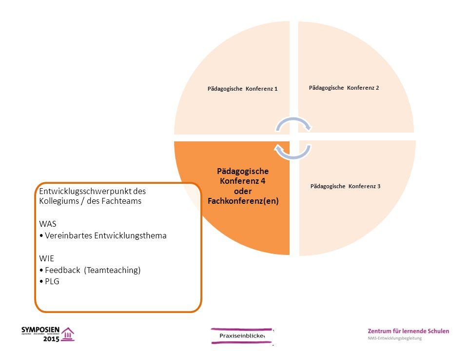 Pädagogische Konferenz 1 Pädagogische Konferenz 2 Pädagogische Konferenz 3 Pädagogische Konferenz 4 oder Fachkonferenz(en) Entwicklugsschwerpunkt des