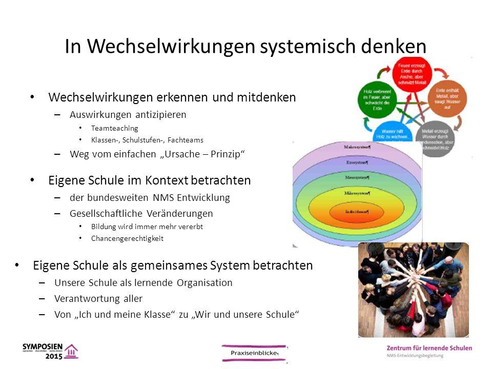 In Wechselwirkungen systemisch denken Wechselwirkungen erkennen und mitdenken – Auswirkungen antizipieren Teamteaching Klassen-, Schulstufen-, Fachtea