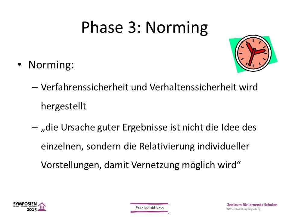 """Phase 3: Norming Norming: – Verfahrenssicherheit und Verhaltenssicherheit wird hergestellt – """"die Ursache guter Ergebnisse ist nicht die Idee des einz"""