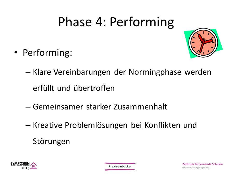 Phase 4: Performing Performing: – Klare Vereinbarungen der Normingphase werden erfüllt und übertroffen – Gemeinsamer starker Zusammenhalt – Kreative P