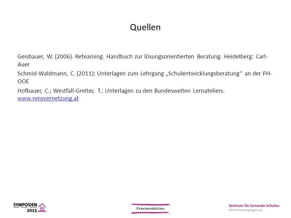 Quellen Geisbauer, W. (2006). Reteaming. Handbuch zur lösungsorientierten Beratung. Heidelberg: Carl- Auer Schmid-Waldmann, C. (2011): Unterlagen zum
