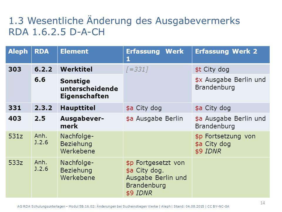 1.3 Wesentliche Änderung des Ausgabevermerks RDA 1.6.2.5 D-A-CH 14 AlephRDAElementErfassung Werk 1 Erfassung Werk 2 3036.2.2Werktitel[=331]$t City dog