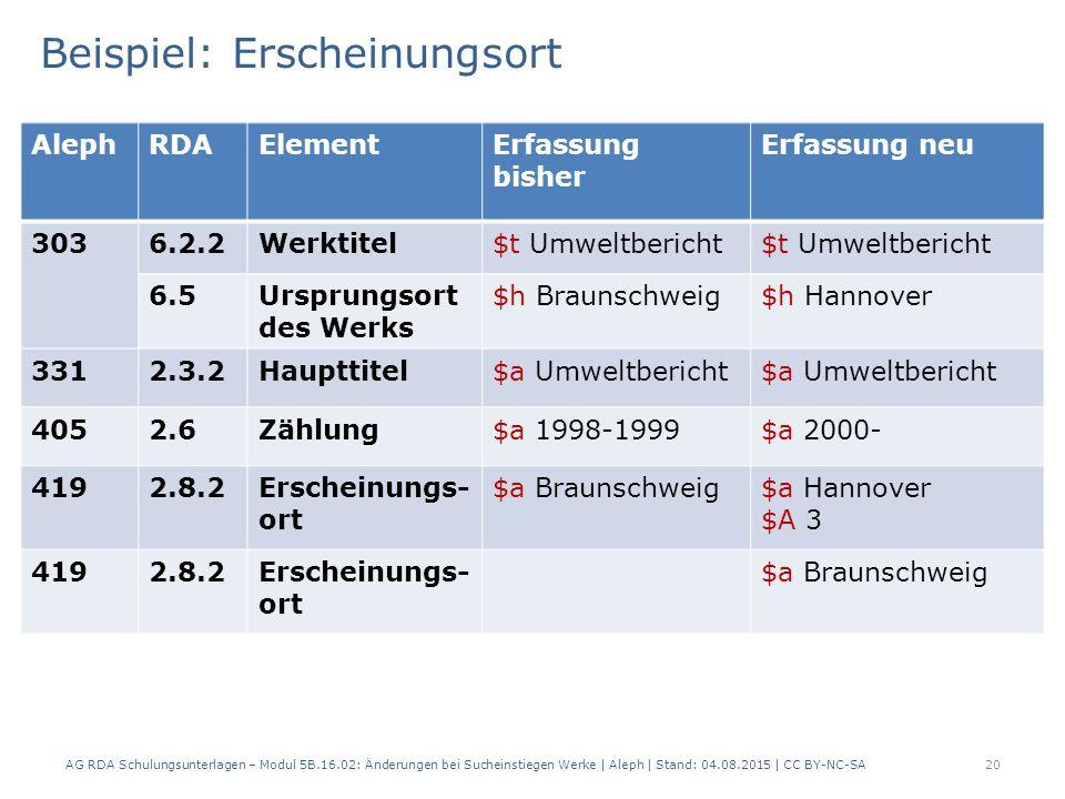 Beispiel: Erscheinungsort AG RDA Schulungsunterlagen – Modul 5B.16.02: Änderungen bei Sucheinstiegen Werke | Aleph | Stand: 04.08.2015 | CC BY-NC-SA20