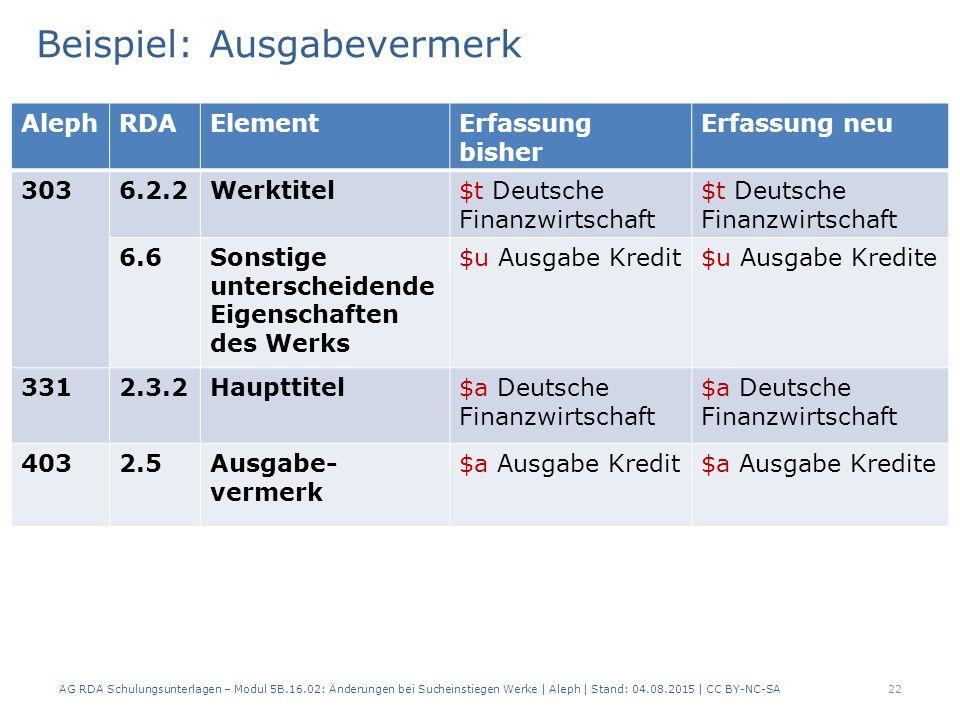 Beispiel: Ausgabevermerk AG RDA Schulungsunterlagen – Modul 5B.16.02: Änderungen bei Sucheinstiegen Werke | Aleph | Stand: 04.08.2015 | CC BY-NC-SA22