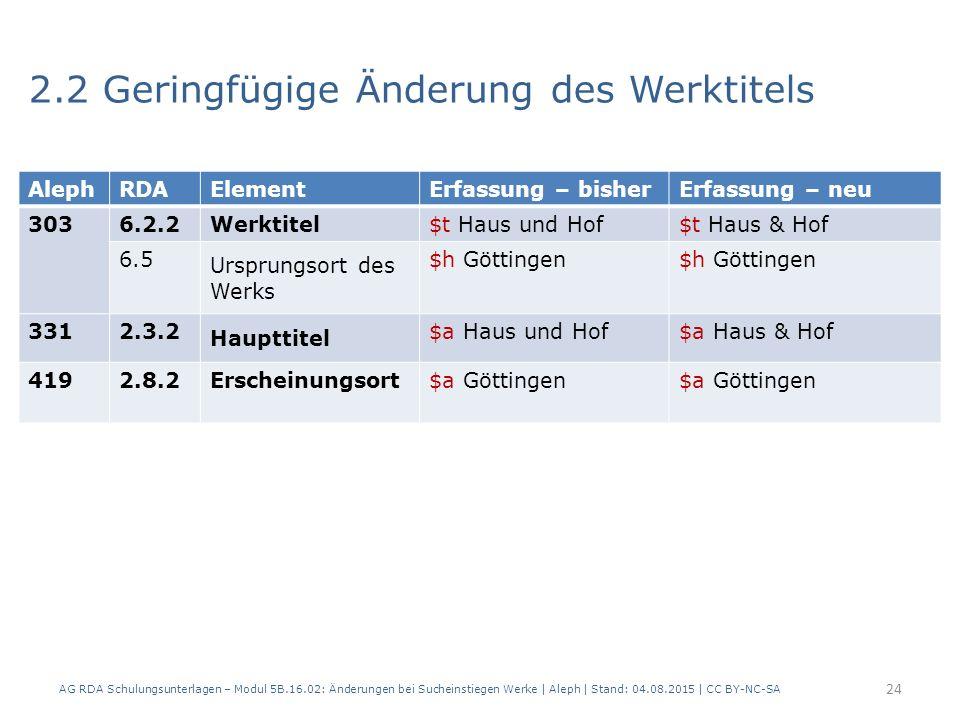 2.2 Geringfügige Änderung des Werktitels 24 AlephRDAElementErfassung – bisherErfassung – neu 3036.2.2Werktitel$t Haus und Hof$t Haus & Hof 6.5 Ursprungsort des Werks $h Göttingen 3312.3.2 Haupttitel $a Haus und Hof$a Haus & Hof 4192.8.2 Erscheinungsort $a Göttingen AG RDA Schulungsunterlagen – Modul 5B.16.02: Änderungen bei Sucheinstiegen Werke | Aleph | Stand: 04.08.2015 | CC BY-NC-SA