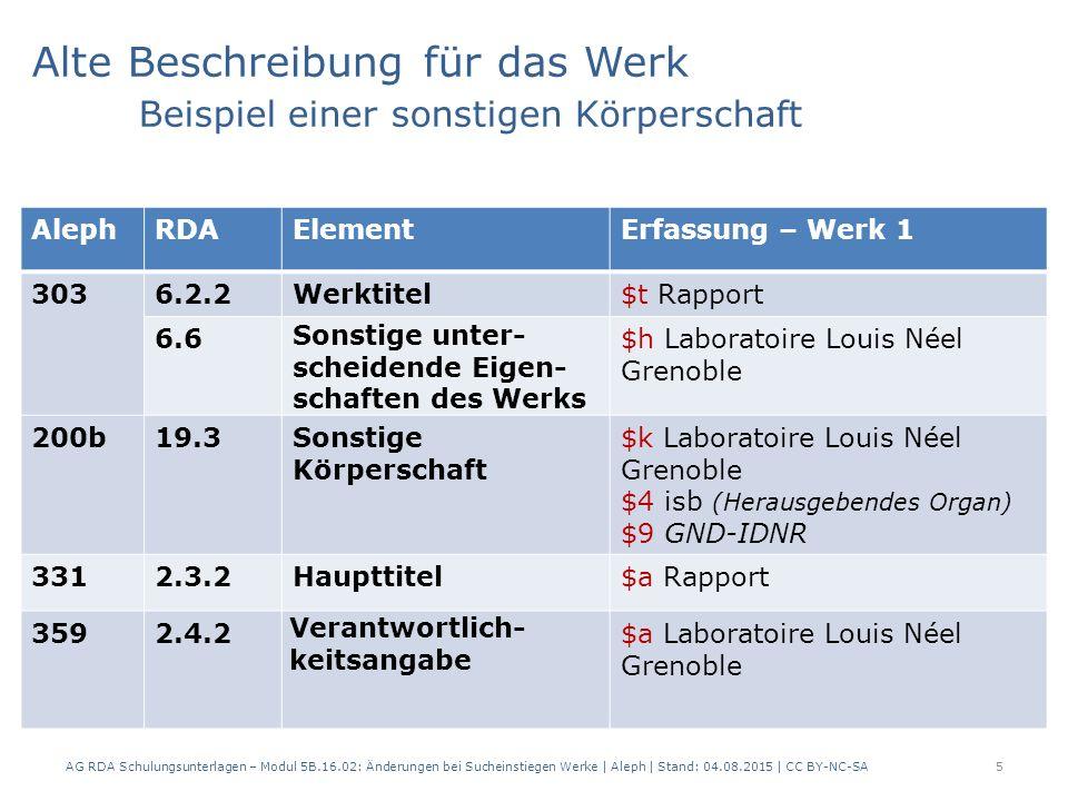 Alte Beschreibung für das Werk Beispiel einer sonstigen Körperschaft AG RDA Schulungsunterlagen – Modul 5B.16.02: Änderungen bei Sucheinstiegen Werke