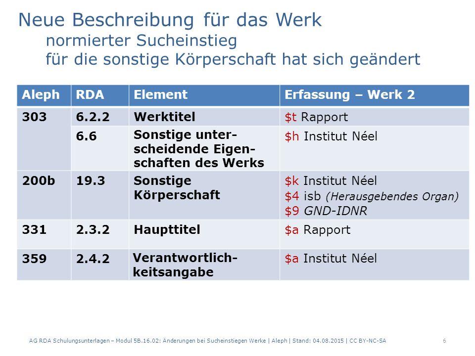 Neue Beschreibung für das Werk normierter Sucheinstieg für die sonstige Körperschaft hat sich geändert AG RDA Schulungsunterlagen – Modul 5B.16.02: Än