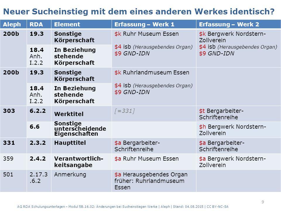 Neuer Sucheinstieg mit dem eines anderen Werkes identisch? 9 AlephRDAElementErfassung – Werk 1Erfassung – Werk 2 200b19.3Sonstige Körperschaft $k Ruhr