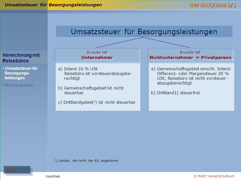 © MANZ Verlag Schulbuch Folie 1 RW HAK/HAS I/1 Visiothek Umsatzsteuer für Besorgungsleistungen Verrechnung mit Reisebüros Umsatzsteuer für Besorgungs-