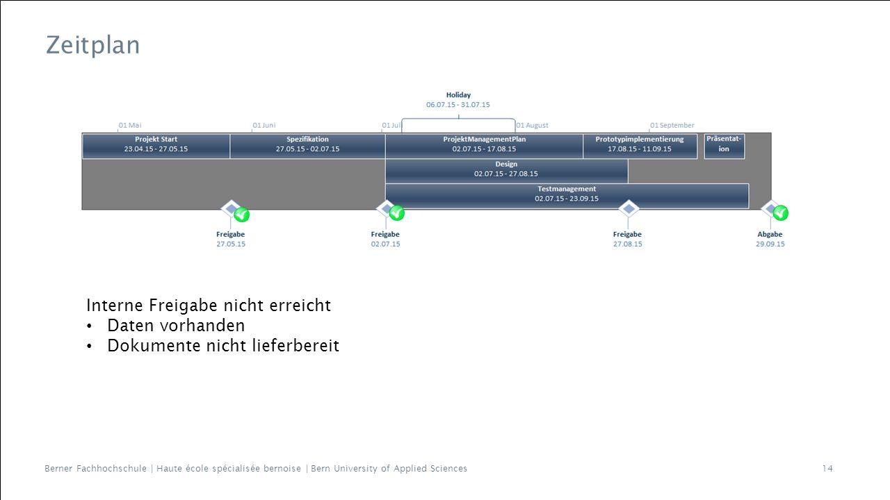 Berner Fachhochschule | Haute école spécialisée bernoise | Bern University of Applied Sciences Zeitplan 14 Interne Freigabe nicht erreicht Daten vorhanden Dokumente nicht lieferbereit