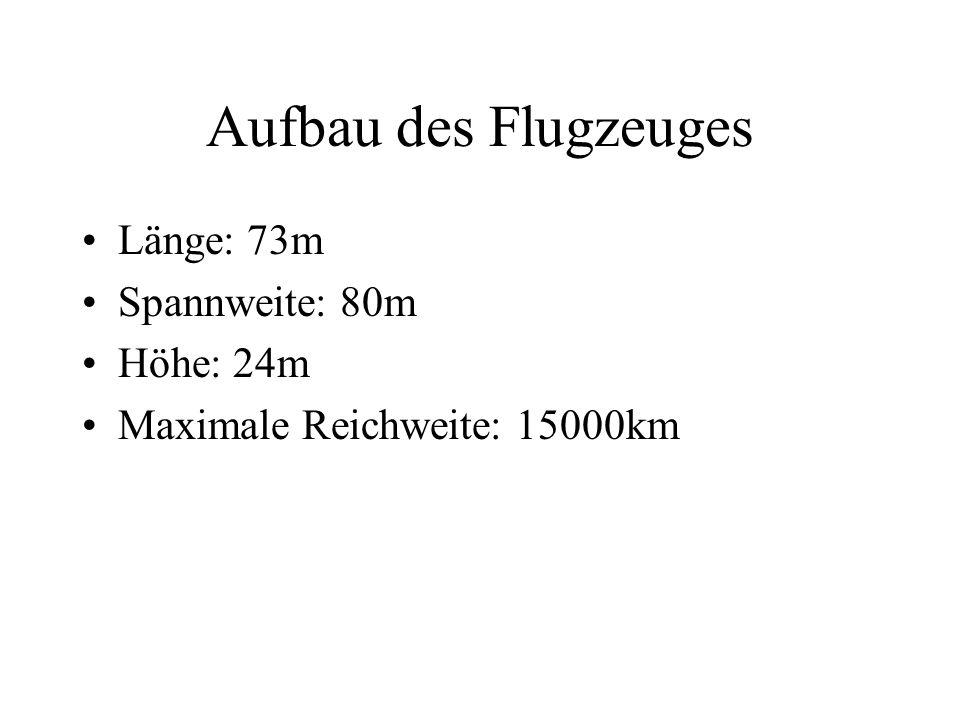 Aufbau des Flugzeuges Länge: 73m Spannweite: 80m Höhe: 24m Maximale Reichweite: 15000km