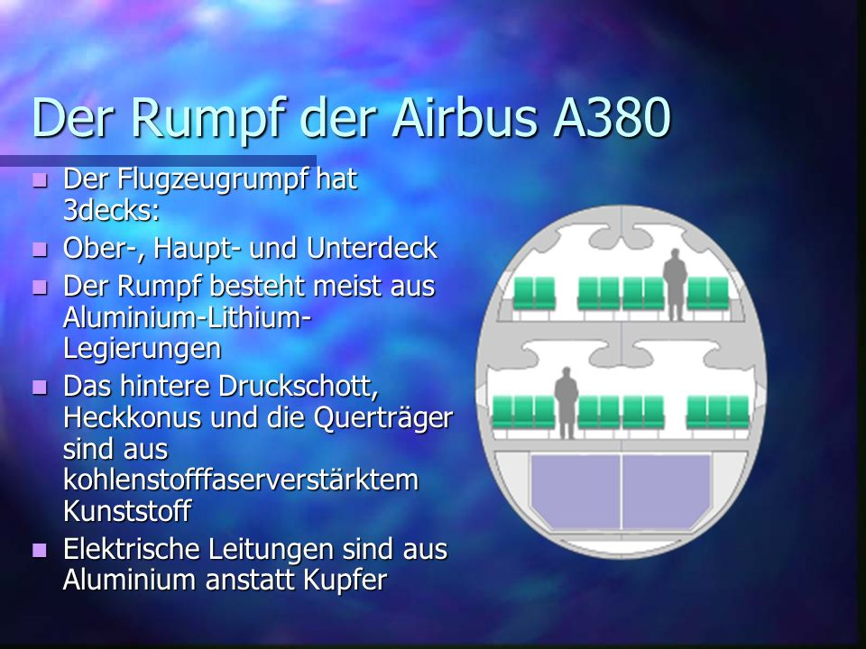 Boeing Hersteller: Boeing Typ: 787 Sitzplätze: 200-300 Wird produziert Erstflug: Ende 2009